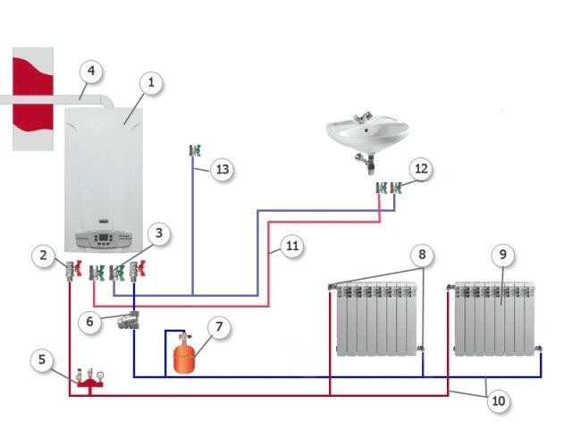 Схема подключения двухконтруного газовго котла